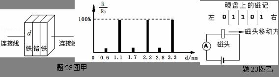阅读短文,回答问题: 巨磁电阻效应 1988年阿尔贝费尔和彼得格林贝格尔发现,在铁、铬相间的三层复合电阻中,微弱的磁场可以导致电阻大小的急剧变化,这种现象被命名为巨磁电阻效应.更多的实验发现,并非任意两种不同种金属相间的三层膜都具有巨磁电阻效应.组成三层膜的两种金属中,有一种是铁、钴、镍这三种容易被磁化的金属中的一种,另一种是不易被磁化的其他金属,才可能产生巨磁电阻效应.进一步研究表明,巨磁电阻效应只发生在膜层的厚度为特定值时.用R