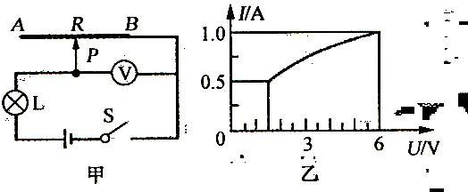 关系图象如图乙所示。设电阻丝AB的阻值不随温度变化,则下面说法中正确的是( )  A.电阻丝AB的阻值为9 B.小灯泡的最小功率为0.75W C.电路中的最大功率是3W D.滑片P从最左端A滑到最右端B的过程中,电压表示数逐渐变大