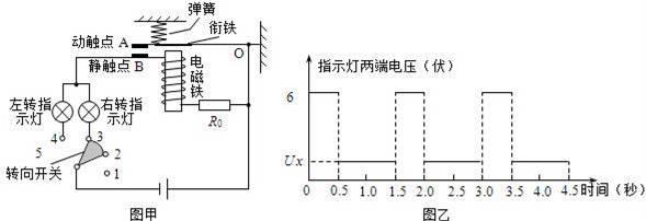 【考点】电磁继电器的组成、原理和特点;电功的计算;电功率的计算. 【分析】(1)据电路分析即可,及需要让两个指示灯都接入电路即可; (2)计算出指示灯两种功率下的工作时间,而后据公式W=Pt计算电能即可; 据灯泡的规格可以计算出灯泡的电阻,据灯泡的电阻和灯泡的实际功率可以计算出灯泡的实际电流,而后再据串联电路电压和电流的规律分析即可得出答案. 【解答】解:(1)据图可知,若想使得两个指示灯都工作,所以应该让两个指示灯同时接入电路,故应将开关与触点3和4接通; (2)此时灯泡发出微弱的光时的功率是:P