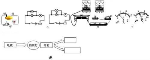 ④小明闭合发光二极管的电路,调节滑动变阻器,使小灯泡