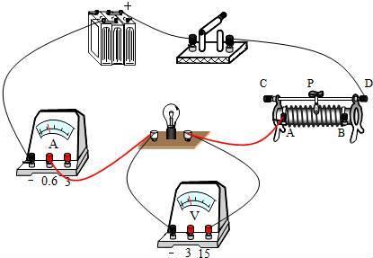 灯泡与滑动变阻器串联接入电路,电压表与灯泡并联,电路中电流i===0.