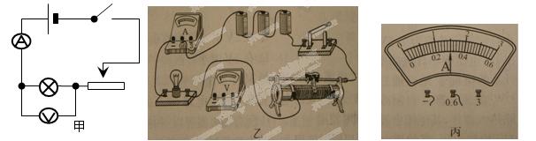 """图甲所示是""""测量小灯泡额定功率""""的实验电路图,已知小灯泡的额定电压"""