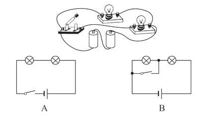 实物图为两灯并联,且开关只控制其中的一盏灯,所以c选项电路图与实物