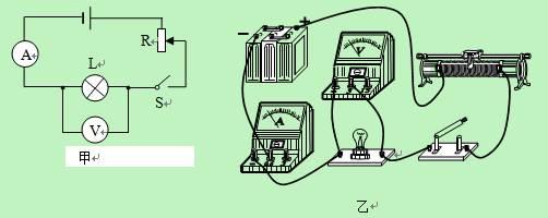 (8分)在测额定电压为2.5V的小灯泡(电阻约为10)功率的实验中,老师给小明提供了以下器材:电流表(0~0.6A 0~3A)、电压表(0~3V 0~15V)、开关、电源电压为6V的电源和滑动变阻器各一个,导线若干。 (1)小明根据电路图甲将各元件连接成如图乙所示的电路,在图乙中有两个元件的连接明显错误,分别是