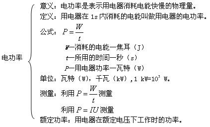 初中物理第二节 电功率教案